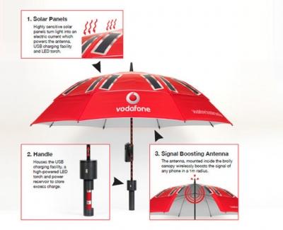 ombrello vodafone