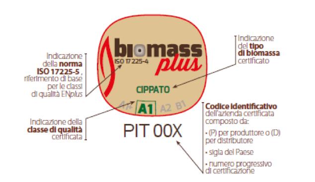 legna da ardere biomassplus